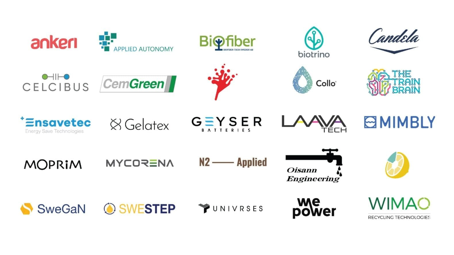The Top 25 most innovative start-ups of the Nordic Cleantech Open are announced!